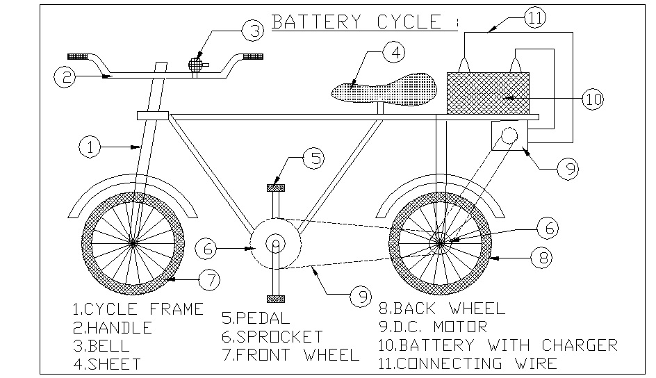 Working of an electric bike